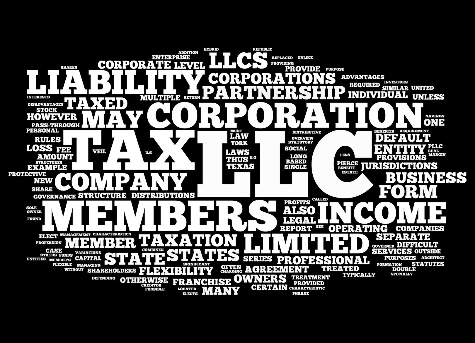 What Exactly Is An LLC?